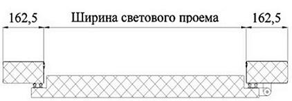 konstruktsiya-dveri-s-uteplennym-blokom