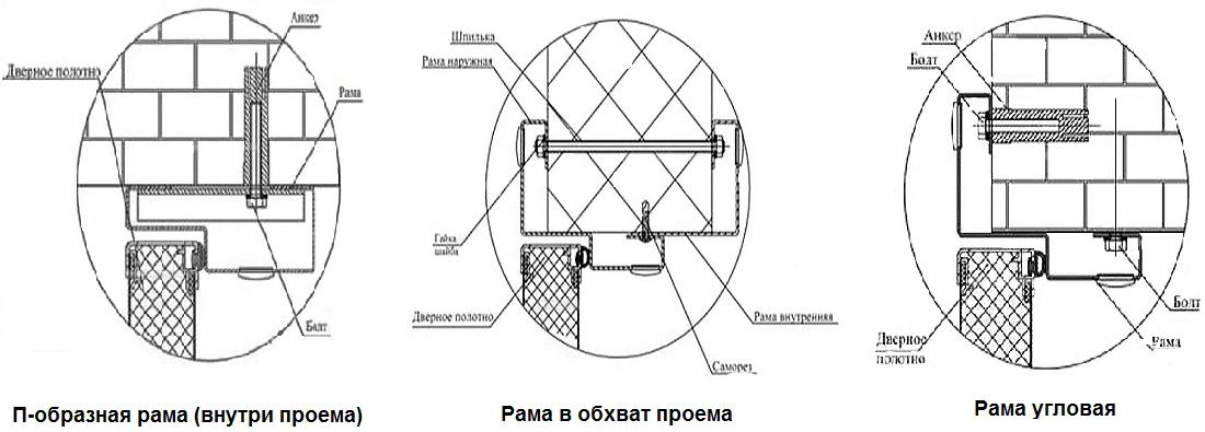 konstruktsiya-vidy-ram