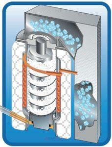 Льдогенератор SIMAG SPR 80 AS